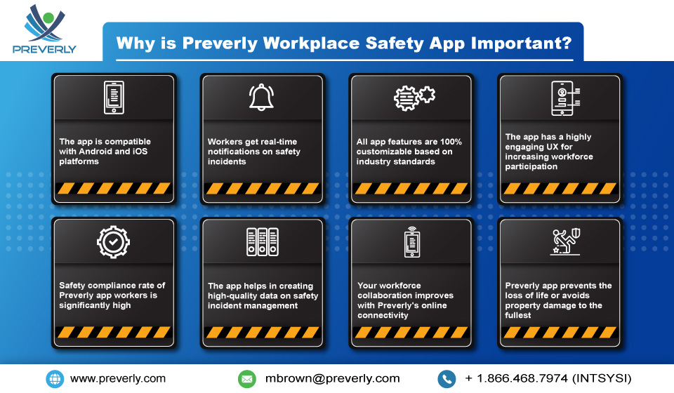 How-Does-Preverly-Workplace-Safety-App -Work-on-iOS-and-Android-Devices