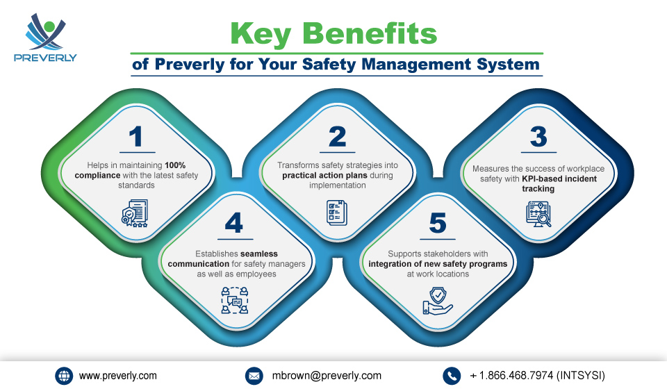 How-Preverly-Becomes-a-Key-Part-of-Your-Safety-Management-System