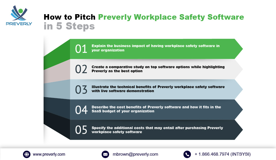 How-to-Pitch-Preverly-Workplace-Safety-Software